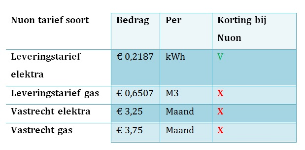 Lpg Gas Kosten